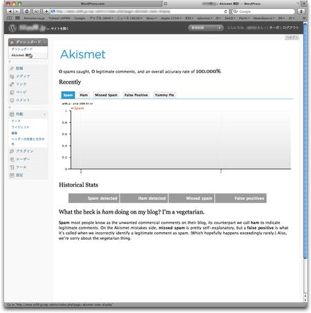 WordPress スパム対策 AKismet 15