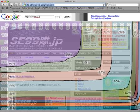 Browser Size Google Labs SE99隊.jp かぶせる オーバーレイ