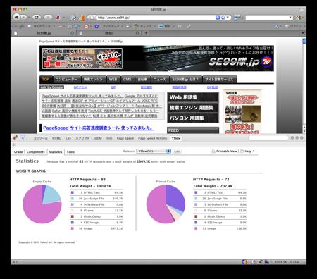 YSlow 円グラフ
